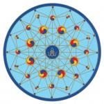 Symbol Mezinárodní komunity dzogčhenu